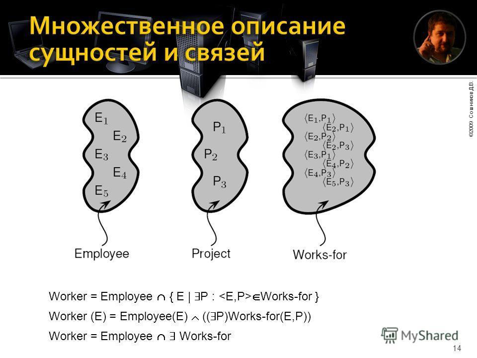 ©2009 Сошников Д.В. 14 Worker = Employee { E | P : Works-for } Worker (E) = Employee(E) (( P)Works-for(E,P)) Worker = Employee Works-for