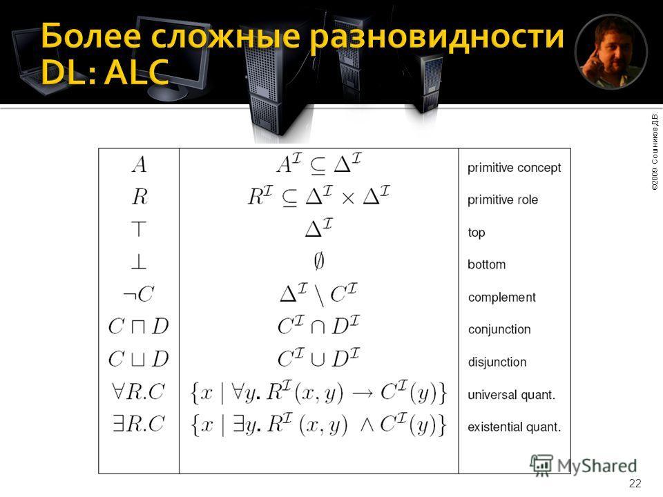 ©2009 Сошников Д.В. 22