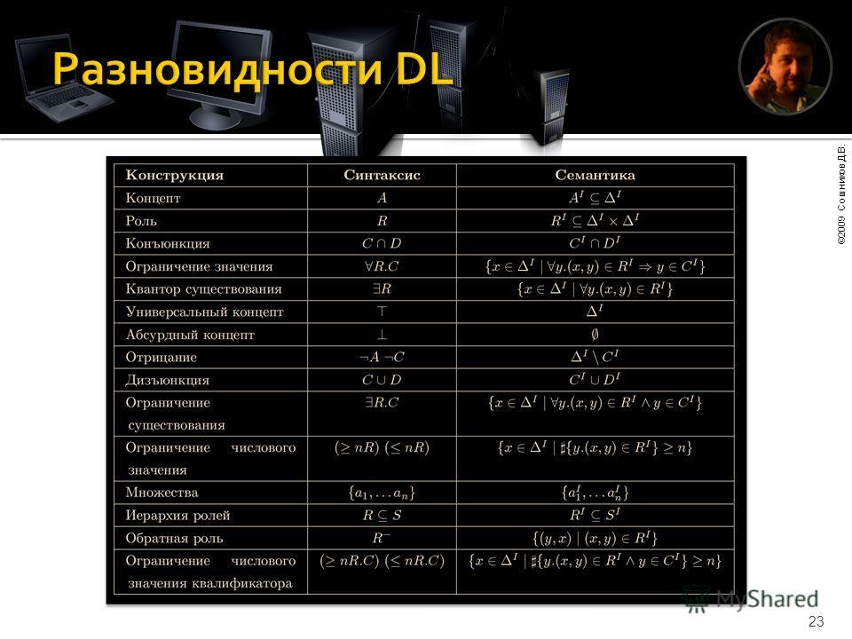 ©2009 Сошников Д.В. 23