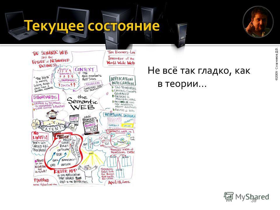 ©2009 Сошников Д.В. 39 Не всё так гладко, как в теории...