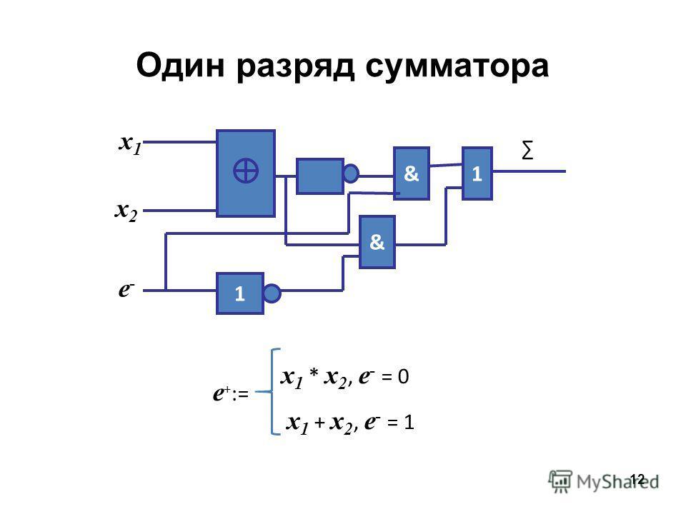 12 x1x1 x2x2 e-e- &1 & 1 e + := x 1 * x 2, e - = 0 x 1 + x 2, e - = 1 Один разряд сумматора