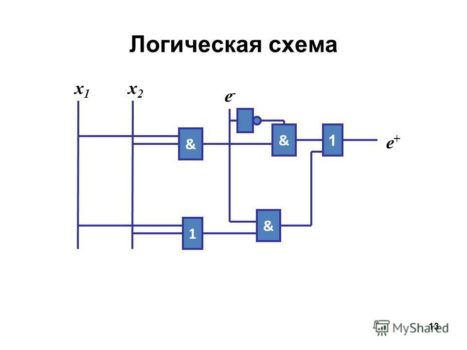 13 & 1 & & 1 Логическая схема x1x1 x2x2 e-e- e+e+