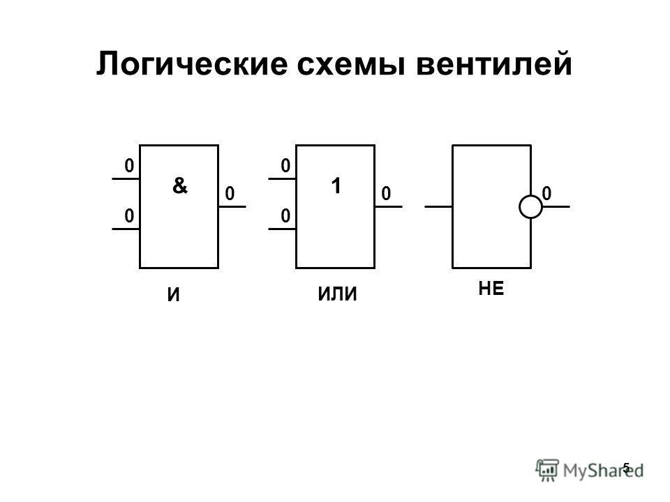 5 & 0 0 0 1 0 0 00 И ИЛИ НЕ Логические схемы вентилей