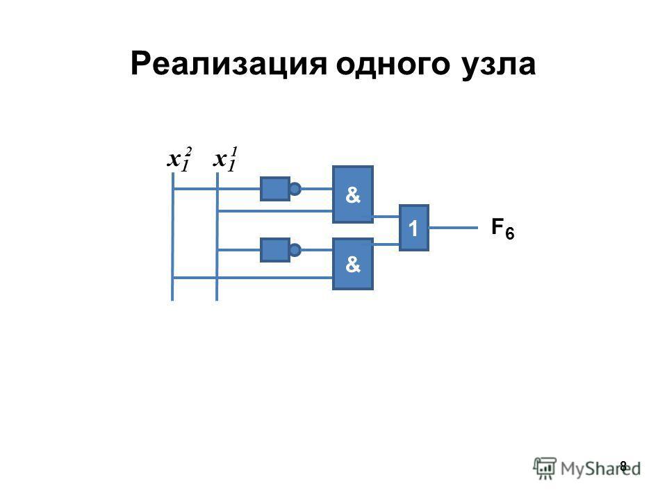 8 & & 1 Реализация одного узла x1x1 2 x1x1 1 F6F6