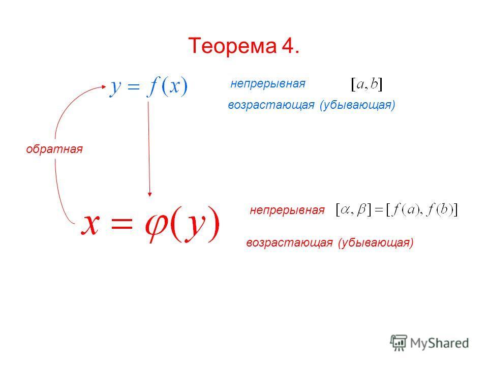 Теорема 4. непрерывная возрастающая (убывающая) обратная непрерывная возрастающая (убывающая)