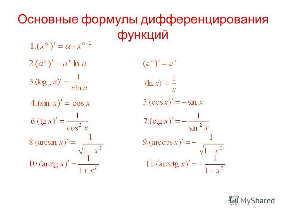 Основные формулы дифференцирования функций