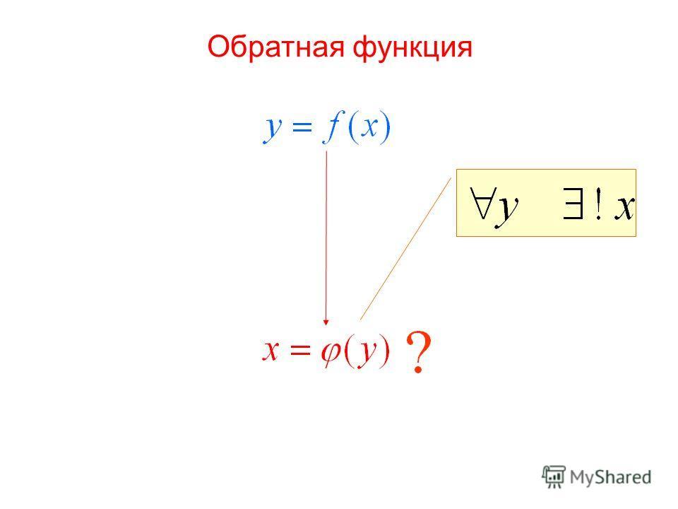 Обратная функция