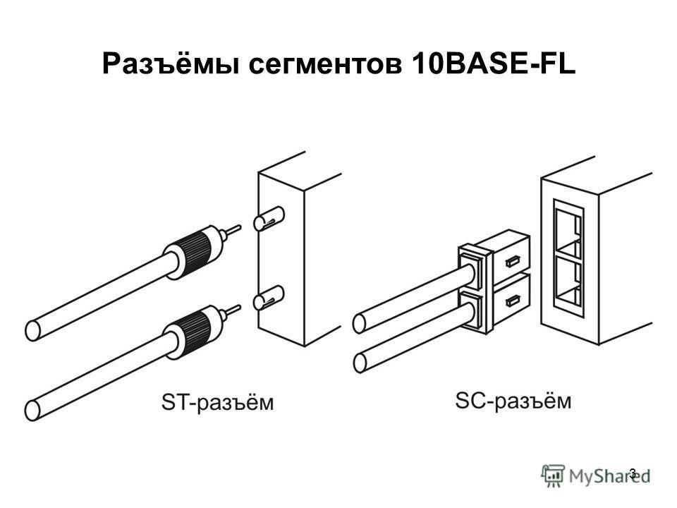 3 Разъёмы сегментов 10BASE-FL