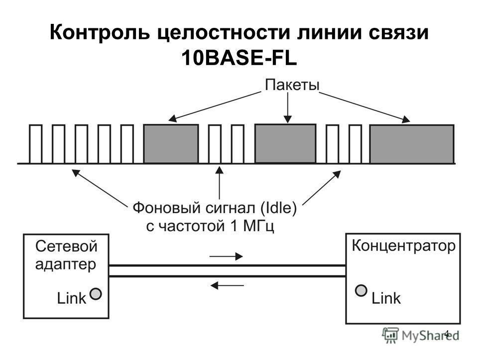 4 Контроль целостности линии связи 10BASE-FL