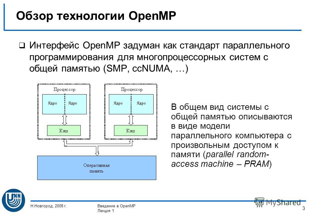 Н.Новгород, 2008 г.Введение в OpenMP Лекция 1 3 Интерфейс OpenMP задуман как стандарт параллельного программирования для многопроцессорных систем с общей памятью (SMP, ccNUMA, …) Обзор технологии OpenMP В общем вид системы с общей памятью описываются