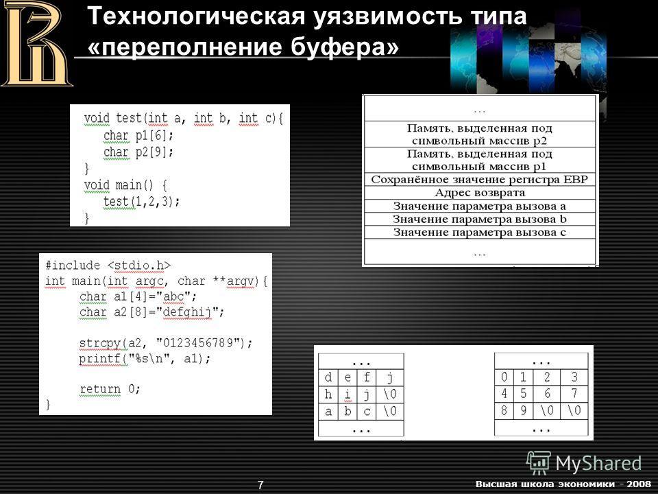 Высшая школа экономики - 2008 7 Технологическая уязвимость типа «переполнение буфера»