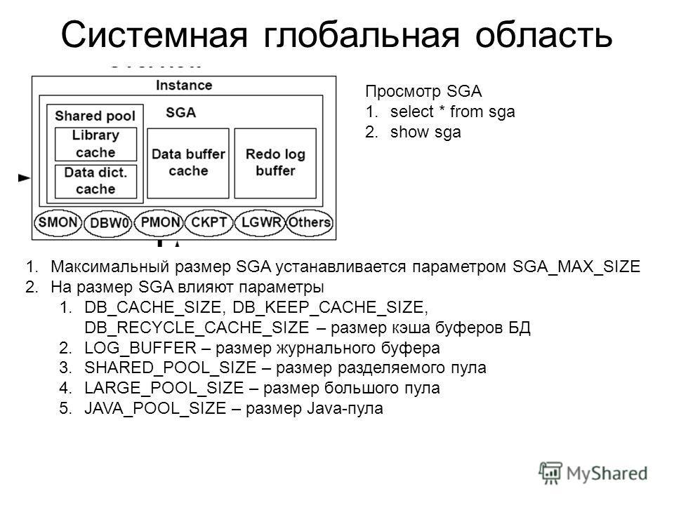 Системная глобальная область 1.Максимальный размер SGA устанавливается параметром SGA_MAX_SIZE 2.На размер SGA влияют параметры 1.DB_CACHE_SIZE, DB_KEEP_CACHE_SIZE, DB_RECYCLE_CACHE_SIZE – размер кэша буферов БД 2.LOG_BUFFER – размер журнального буфе