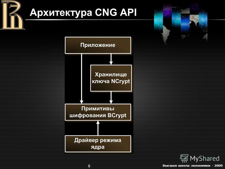 Высшая школа экономики - 2009 8 Архитектура CNG API