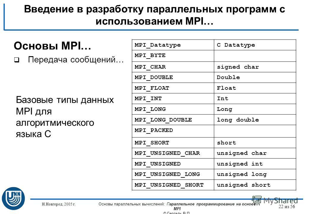 Н.Новгород, 2005 г. Основы параллельных вычислений: Параллельное программирование на основе MPI © Гергель В.П. 22 из 56 Введение в разработку параллельных программ с использованием MPI… Основы MPI… Передача сообщений… MPI_DatatypeC Datatype MPI_BYTE