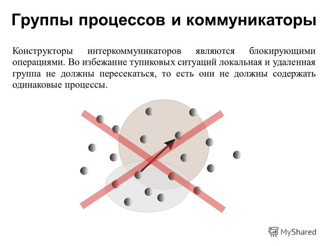 Группы процессов и коммуникаторы 2008 Конструкторы интеркоммуникаторов являются блокирующими операциями. Во избежание тупиковых ситуаций локальная и удаленная группа не должны пересекаться, то есть они не должны содержать одинаковые процессы.