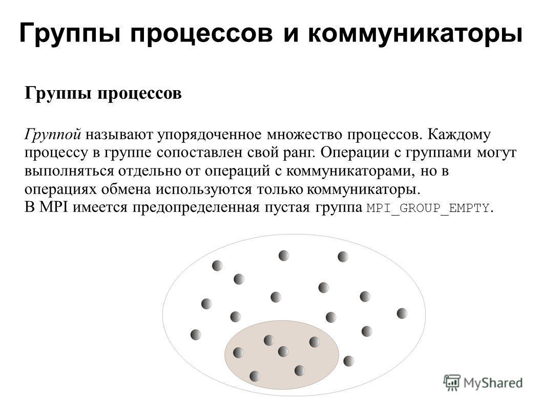 Группы процессов и коммуникаторы 2008 Группы процессов Группой называют упорядоченное множество процессов. Каждому процессу в группе сопоставлен свой ранг. Операции с группами могут выполняться отдельно от операций с коммуникаторами, но в операциях о