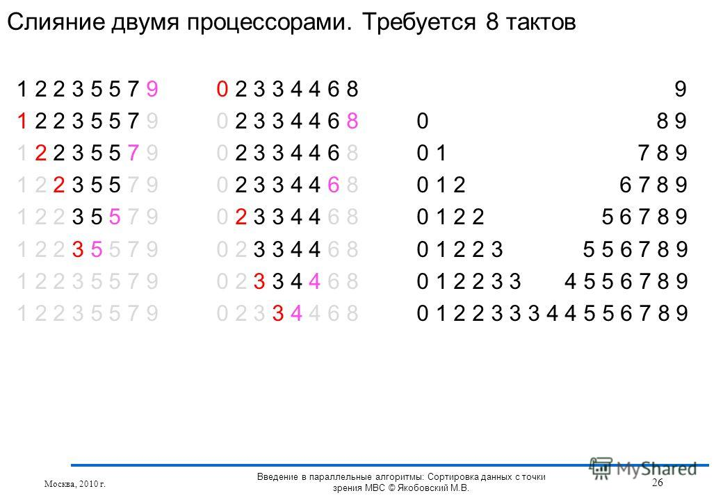 1 2 2 3 5 5 7 90 2 3 3 4 4 6 8 9 1 2 2 3 5 5 7 90 2 3 3 4 4 6 80 8 9 1 2 2 3 5 5 7 90 2 3 3 4 4 6 80 1 7 8 9 1 2 2 3 5 5 7 90 2 3 3 4 4 6 80 1 2 6 7 8 9 1 2 2 3 5 5 7 90 2 3 3 4 4 6 80 1 2 2 5 6 7 8 9 1 2 2 3 5 5 7 90 2 3 3 4 4 6 80 1 2 2 3 5 5 6 7 8