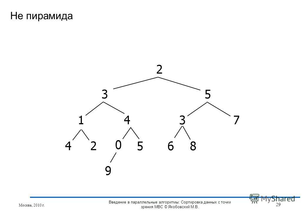 Не пирамида Москва, 2010 г. 29 Введение в параллельные алгоритмы: Сортировка данных с точки зрения МВС © Якобовский М.В.
