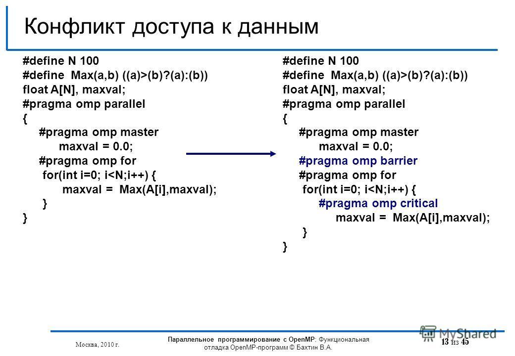 13 из 45 Конфликт доступа к данным Москва, 2010 г. Параллельное программирование с OpenMP: Функциональная отладка OpenMP-программ © Бахтин В.А. #define N 100 #define Max(a,b) ((a)>(b)?(a):(b)) float A[N], maxval; #pragma omp parallel { #pragma omp ma