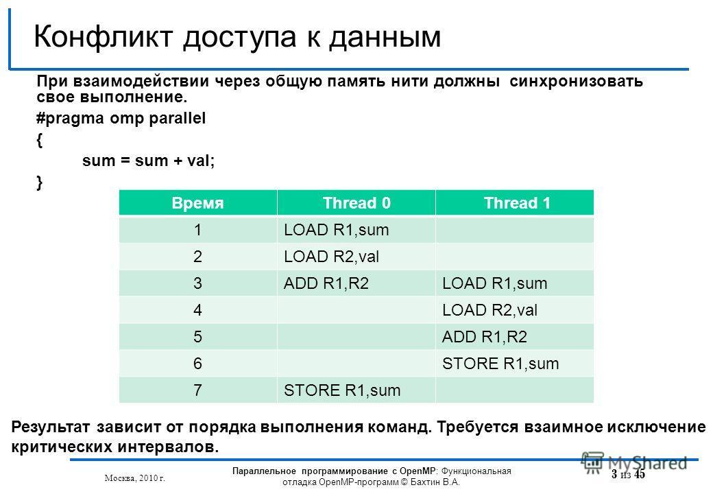 3 из 45 Конфликт доступа к данным Москва, 2010 г. Параллельное программирование с OpenMP: Функциональная отладка OpenMP-программ © Бахтин В.А. Результат зависит от порядка выполнения команд. Требуется взаимное исключение критических интервалов. При в