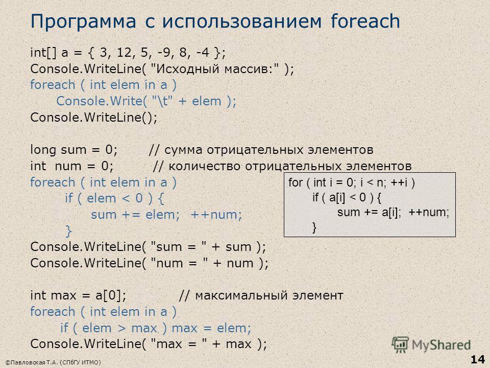 ©Павловская Т.А. (СПбГУ ИТМО) 14 Программа с использованием foreach int[] a = { 3, 12, 5, -9, 8, -4 }; Console.WriteLine(