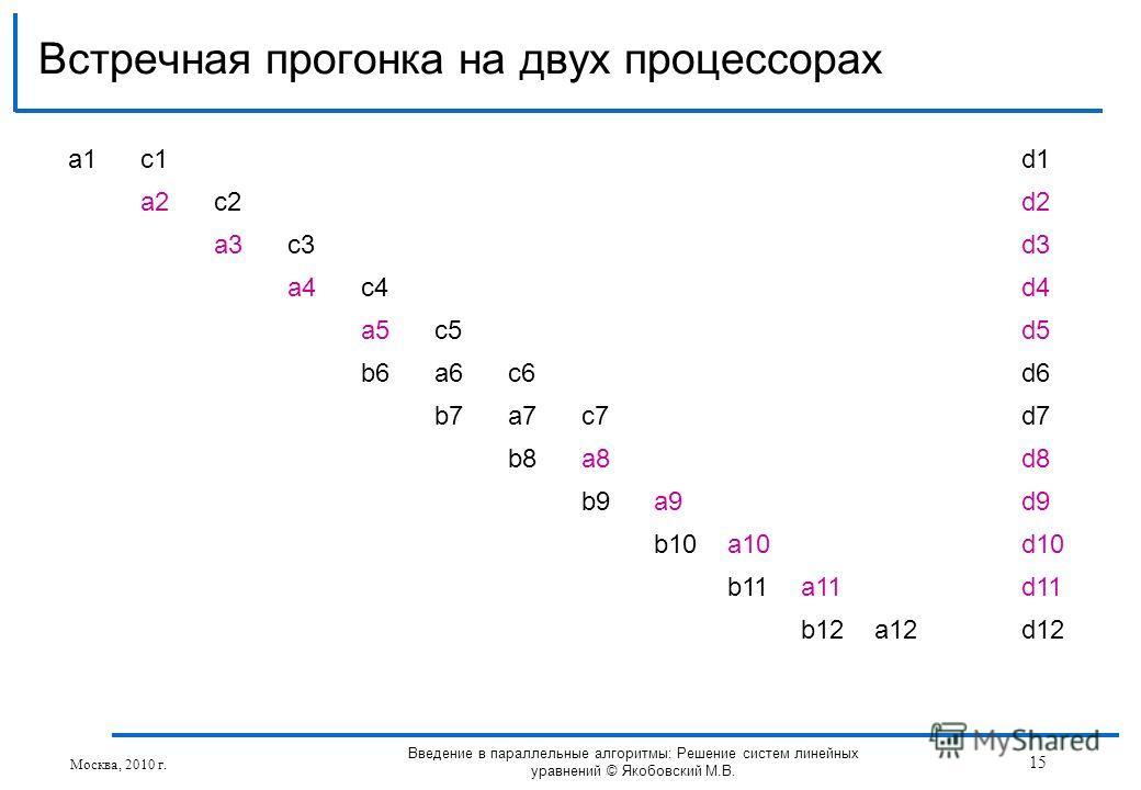 Встречная прогонка на двух процессорах Москва, 2010 г. 15 Введение в параллельные алгоритмы: Решение систем линейных уравнений © Якобовский М.В. a1a1c1d1 a2c2d2 a3c3d3 a4c4d4 a5c5d5 b6a6c6d6 b7a7c7d7 b8a8d8 b9a9d9 b10a10d10 b11a11d11 b12a12d12