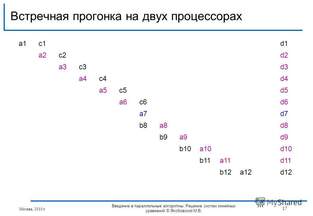 Встречная прогонка на двух процессорах Москва, 2010 г. 17 Введение в параллельные алгоритмы: Решение систем линейных уравнений © Якобовский М.В. a1a1c1d1 a2c2d2 a3c3d3 a4c4d4 a5c5d5 a6c6d6 a7d7 b8a8d8 b9a9d9 b10a10d10 b11a11d11 b12a12d12