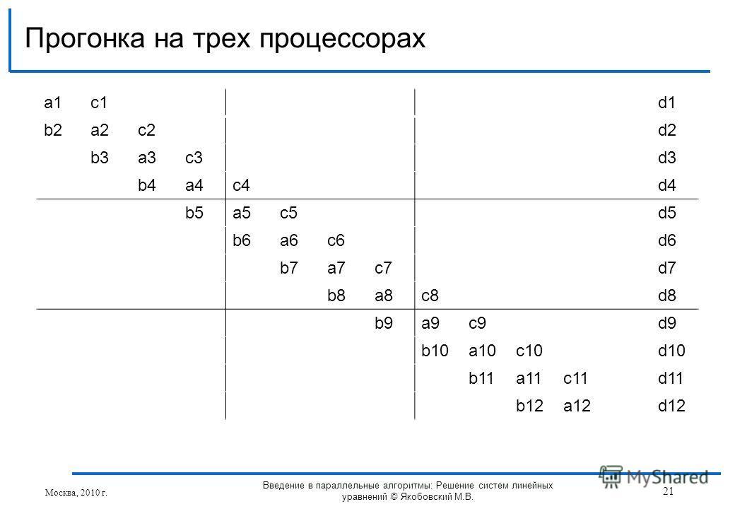 a1a1c1d1 b2a2c2d2 b3a3c3d3 b4a4c4d4 b5a5c5d5 b6a6c6d6 b7a7c7d7 b8a8c8d8 b9a9c9d9 b10a10c10d10 b11a11c11d11 b12a12d12 Прогонка на трех процессорах Москва, 2010 г. 21 Введение в параллельные алгоритмы: Решение систем линейных уравнений © Якобовский М.В