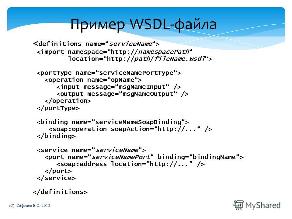 Пример WSDL-файла (C) Сафонов В.О. 2013