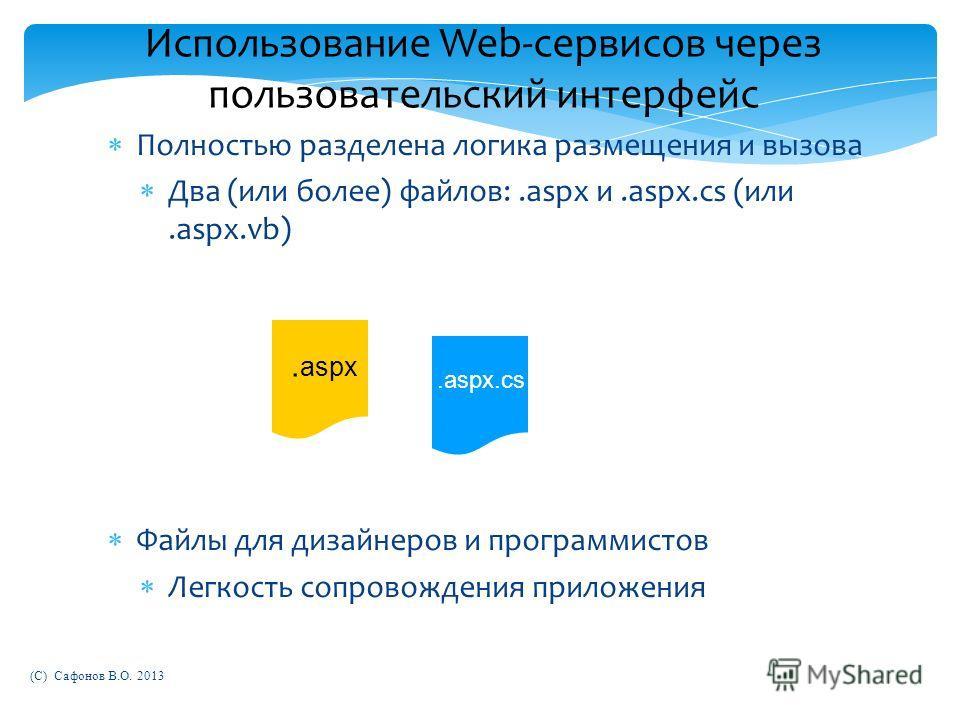 Использование Web-сервисов через пользовательский интерфейс Полностью разделена логика размещения и вызова Два (или более) файлов:.aspx и.aspx.cs (или.aspx.vb) Файлы для дизайнеров и программистов Легкость сопровождения приложения. aspx.aspx.cs (C) С