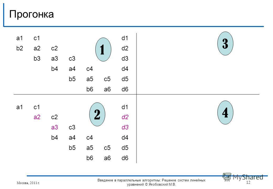 Прогонка Москва, 2011 г. 12 Введение в параллельные алгоритмы: Решение систем линейных уравнений © Якобовский М.В. a1a1c1d1 b2a2c2d2 b3a3c3d3 b4a4c4d4 b5a5c5d5 b6a6d6 a1a1c1d1 a2c2d2 a3c3d3 b4a4c4d4 b5a5c5d5 b6a6d6 1 2 3 4