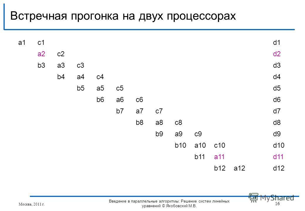 Встречная прогонка на двух процессорах Москва, 2011 г. 16 Введение в параллельные алгоритмы: Решение систем линейных уравнений © Якобовский М.В. a1a1c1d1 a2c2d2 b3a3c3d3 b4a4c4d4 b5a5c5d5 b6a6c6d6 b7a7c7d7 b8a8c8d8 b9a9c9d9 b10a10c10d10 b11a11d11 b12
