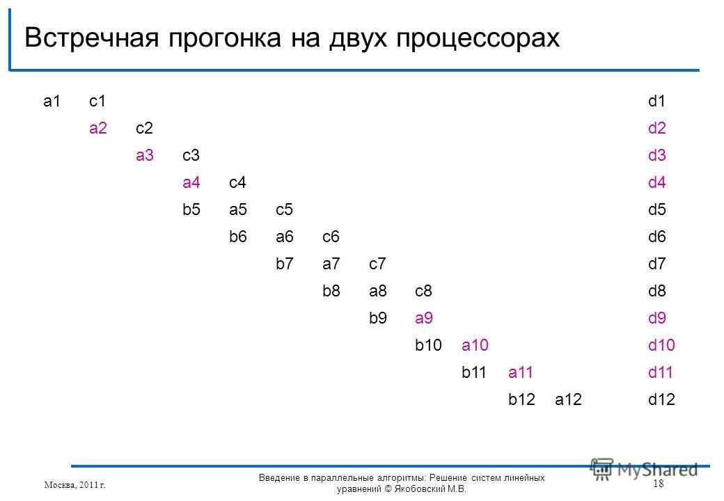 Встречная прогонка на двух процессорах Москва, 2011 г. 18 Введение в параллельные алгоритмы: Решение систем линейных уравнений © Якобовский М.В. a1a1c1d1 a2c2d2 a3c3d3 a4c4d4 b5a5c5d5 b6a6c6d6 b7a7c7d7 b8a8c8d8 b9a9d9 b10a10d10 b11a11d11 b12a12d12