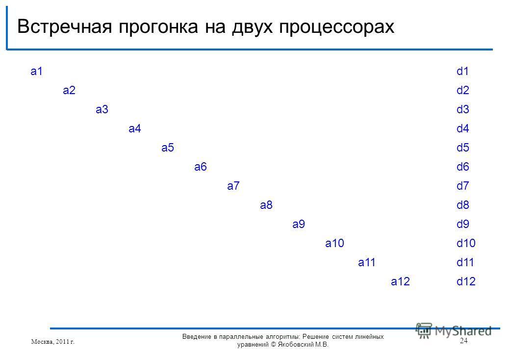 Встречная прогонка на двух процессорах Москва, 2011 г. 24 Введение в параллельные алгоритмы: Решение систем линейных уравнений © Якобовский М.В. a1a1d1 a2d2 a3d3 a4d4 a5d5 a6d6 a7d7 a8d8 a9d9 a10d10 a11d11 a12d12