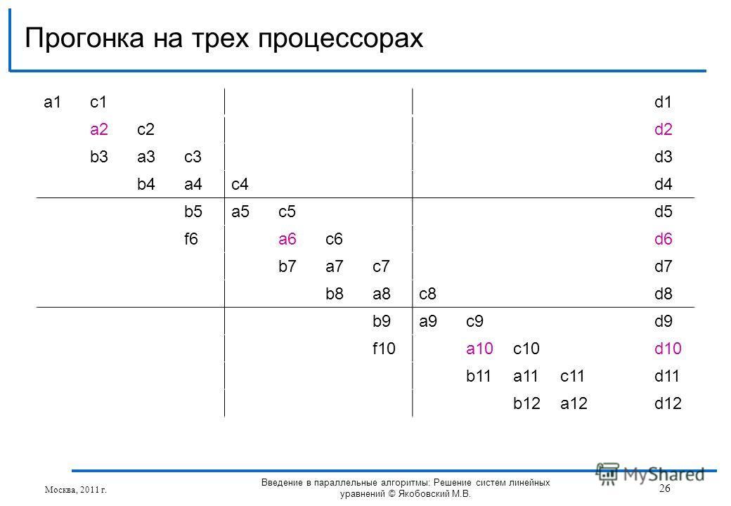 a1a1c1d1 a2c2d2 b3a3c3d3 b4a4c4d4 b5a5c5d5 f6a6c6d6 b7a7c7d7 b8a8c8d8 b9a9c9d9 f10a10c10d10 b11a11c11d11 b12a12d12 Прогонка на трех процессорах Москва, 2011 г. 26 Введение в параллельные алгоритмы: Решение систем линейных уравнений © Якобовский М.В.