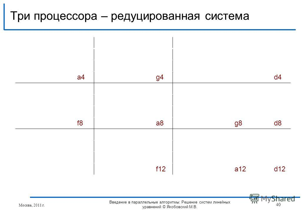 a4g4d4 f8a8g8d8 f12a12d12 Три процессора – редуцированная система Москва, 2011 г. 40 Введение в параллельные алгоритмы: Решение систем линейных уравнений © Якобовский М.В.