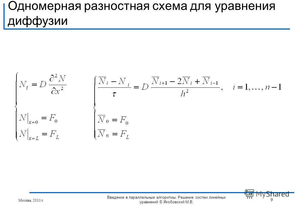 Одномерная разностная схема для уравнения диффузии Москва, 2011 г. 9 Введение в параллельные алгоритмы: Решение систем линейных уравнений © Якобовский М.В.