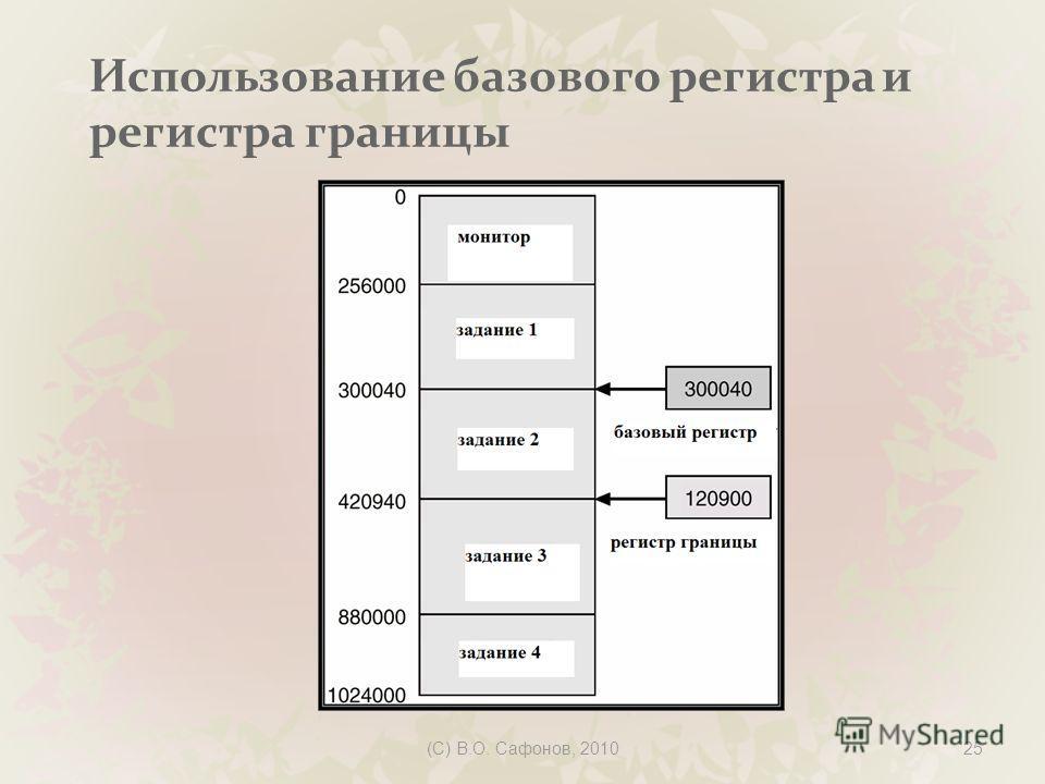(C) В.О. Сафонов, 201025 Использование базового регистра и регистра границы