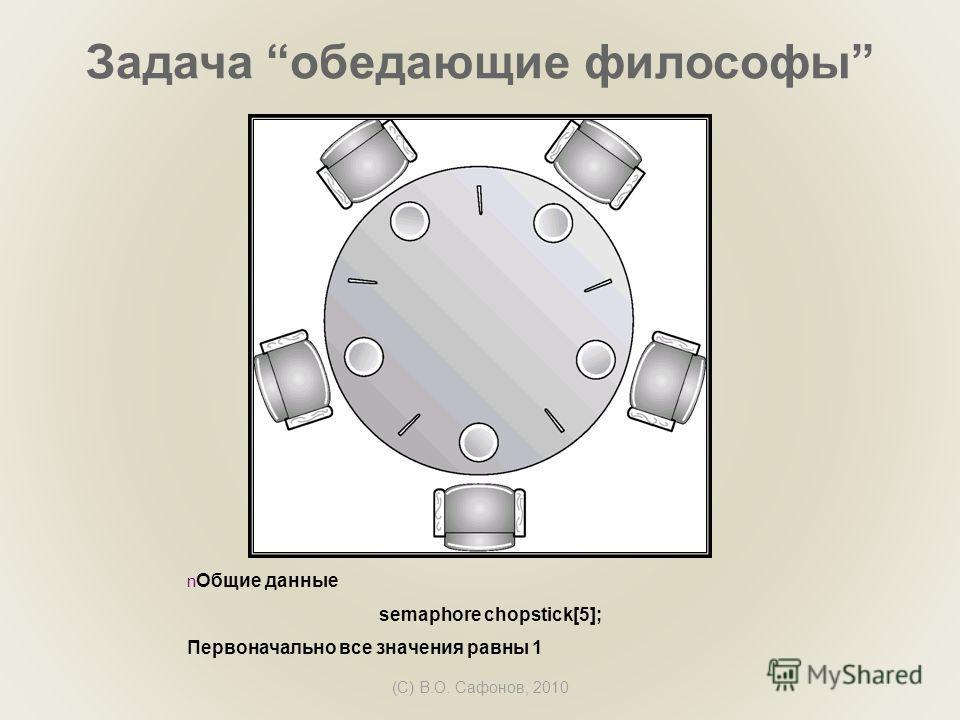 (C) В.О. Сафонов, 2010 Задача обедающие философы Общие данные semaphore chopstick[5]; Первоначально все значения равны 1