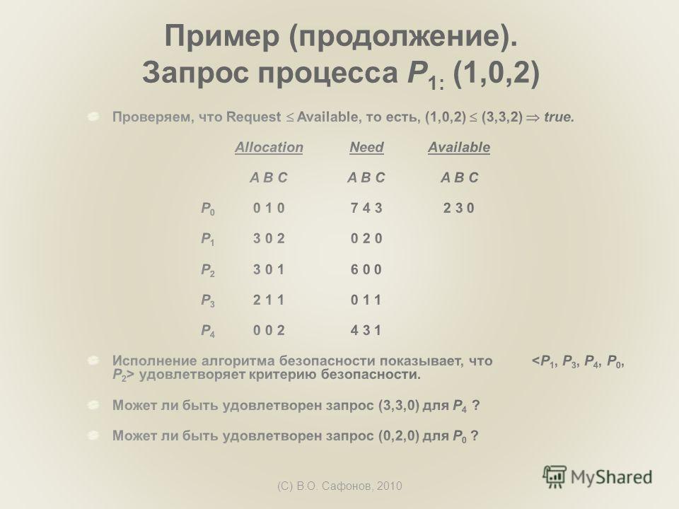 (C) В.О. Сафонов, 2010 Пример (продолжение). Запрос процесса P 1: (1,0,2)