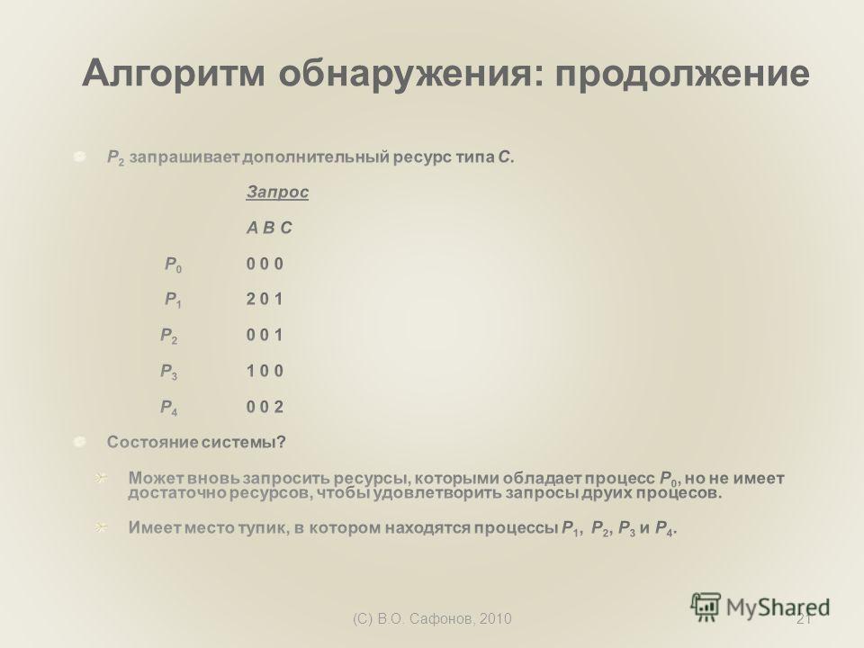 (C) В.О. Сафонов, 201021 Алгоритм обнаружения: продолжение