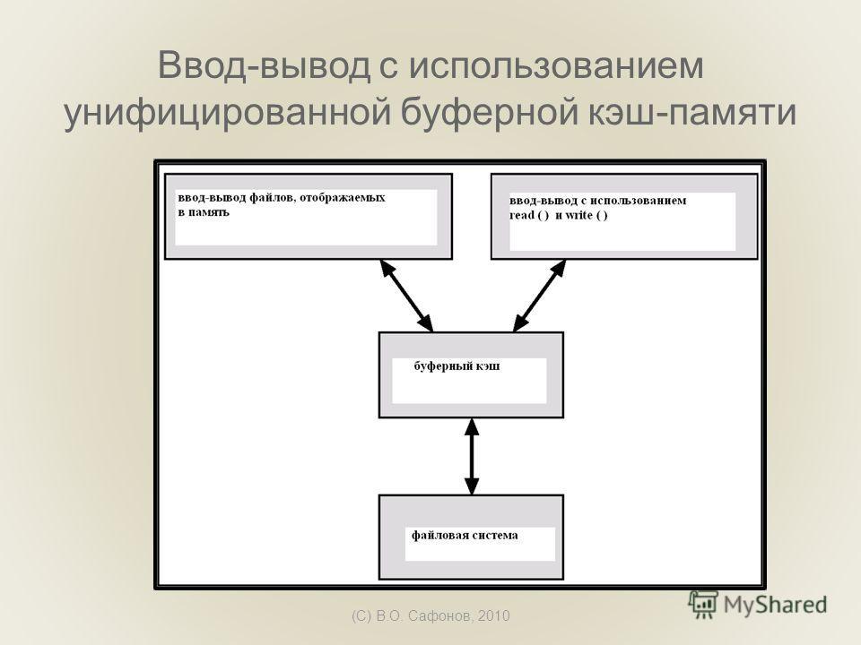 (C) В.О. Сафонов, 2010 Ввод-вывод с использованием унифицированной буферной кэш-памяти