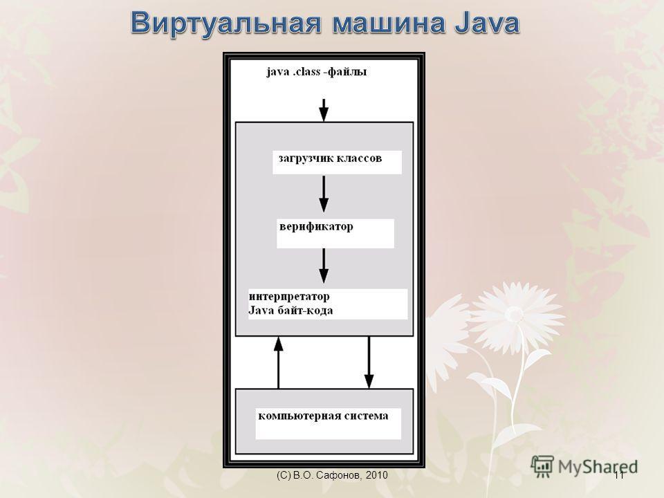 (C) В.О. Сафонов, 201011