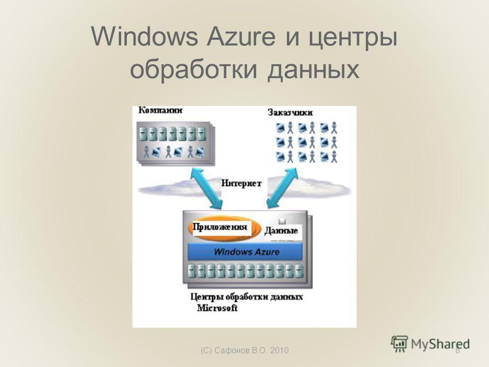 Windows Azure и центры обработки данных (C) Сафонов В.О. 20108