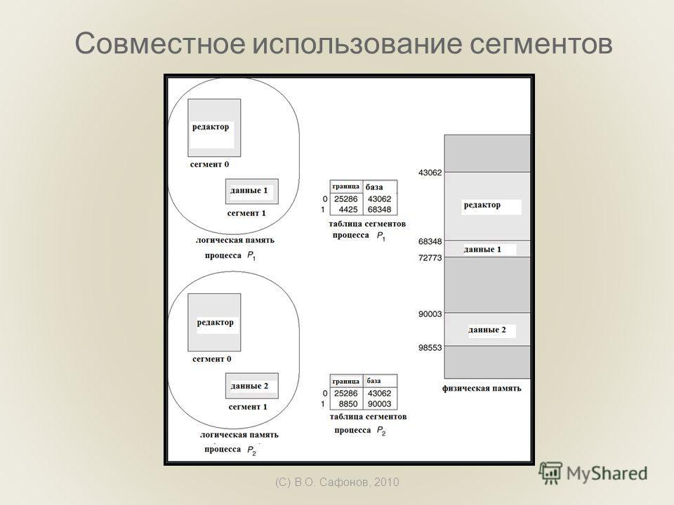 (C) В.О. Сафонов, 2010 Совместное использование сегментов