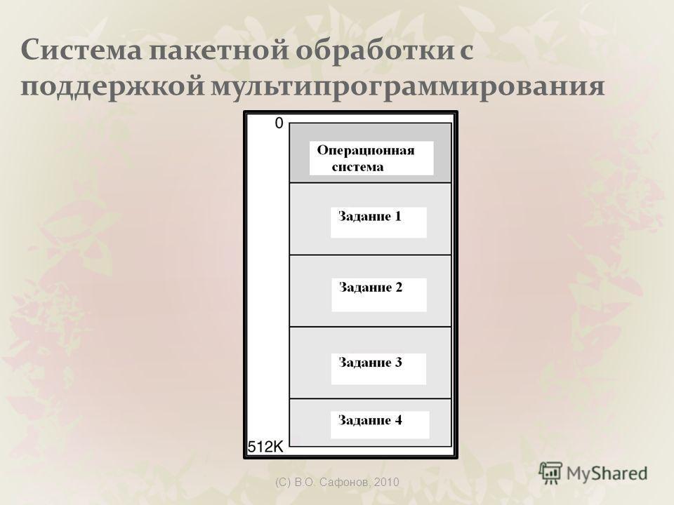 (C) В.О. Сафонов, 2010 Система пакетной обработки с поддержкой мультипрограммирования
