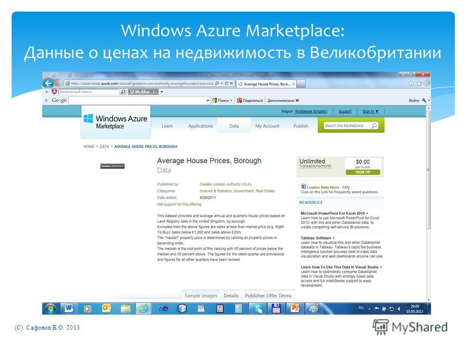 (C) Сафонов В.О. 2013 Windows Azure Marketplace: Данные о ценах на недвижимость в Великобритании