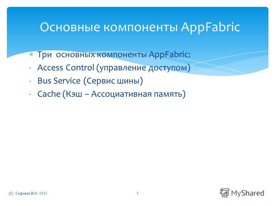 Три основных компоненты AppFabric: -Access Control (управление доступом) -Bus Service (Сервис шины) -Cache (Кэш – Ассоциативная память) (C) Сафонов В.О. 20115 Основные компоненты AppFabric