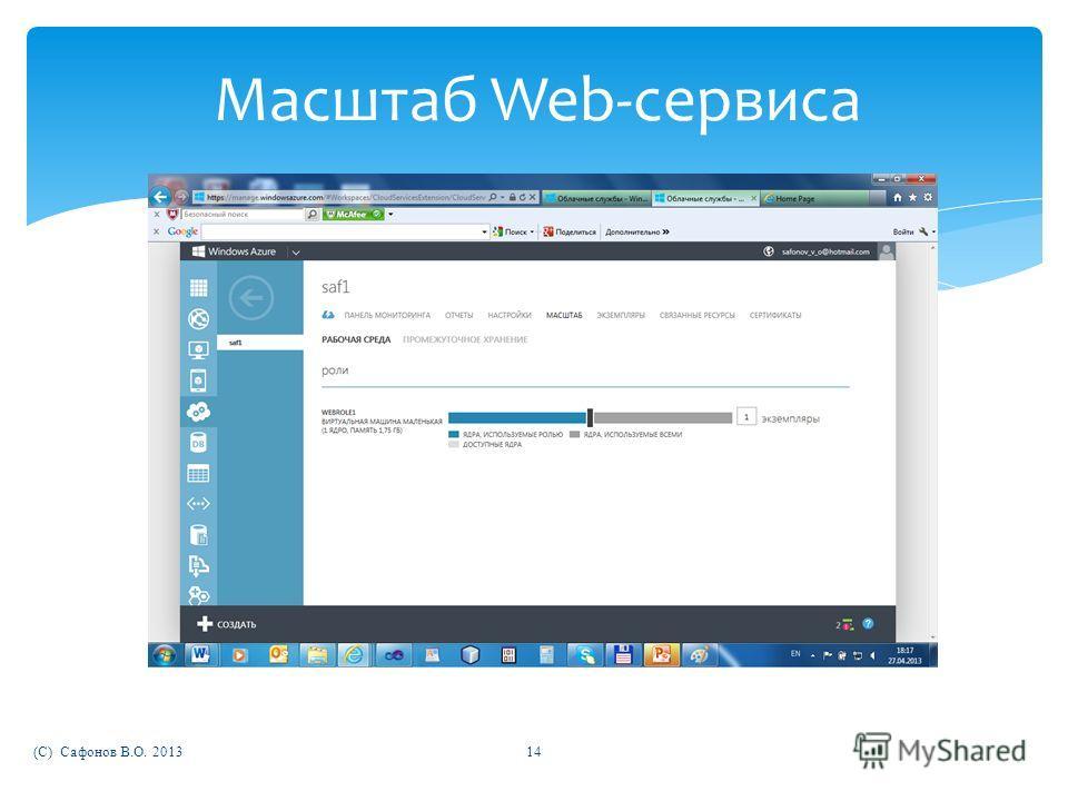 (C) Сафонов В.О. 201314 Масштаб Web-сервиса