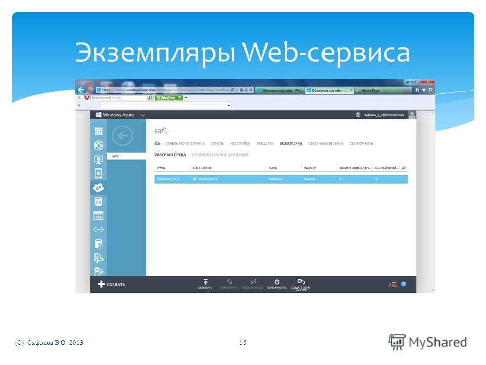 (C) Сафонов В.О. 201315 Экземпляры Web-сервиса